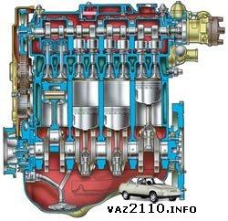 Увеличение рабочего объема двигателя ВАЗ 2110 и 2111