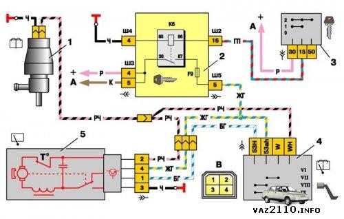 Схема заднего стеклоомывателя ВАЗ 2111 и 2112