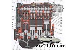 Схема двигателя ВАЗ 2110