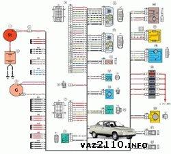 Схема соединений переднего жгута проводов LADA 2170 Priora