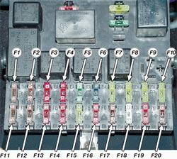 Реле и предохранители монтажного блока ВАЗ-2110