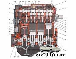 Двигатель ВАЗ 2111. Схема