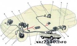 Тормозная система ВАЗ 2110