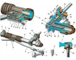 Рулевое управление ВАЗ 2110. Устройство