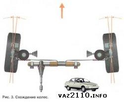 Углы передней подвески ВАЗ 2110-2111-2112